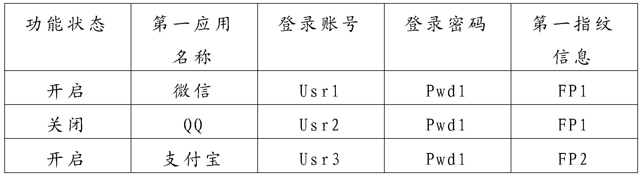 Figure PCTCN2015073095-appb-000001