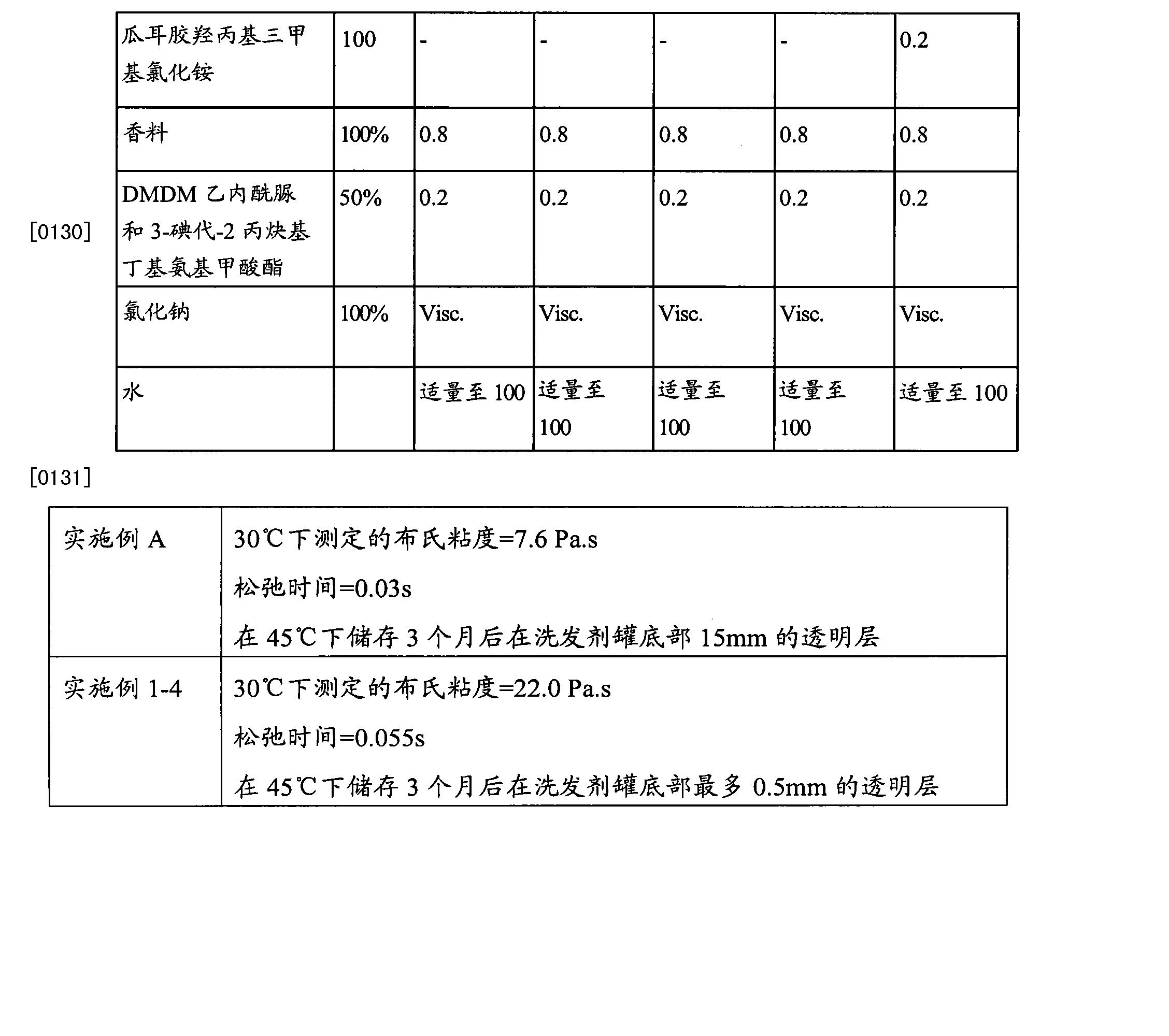 Figure CN102869334AD00111