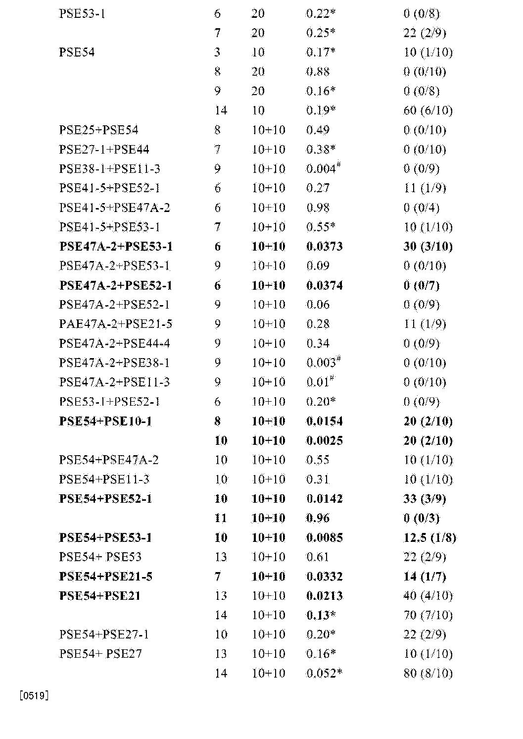 Figure CN105142666AD00541