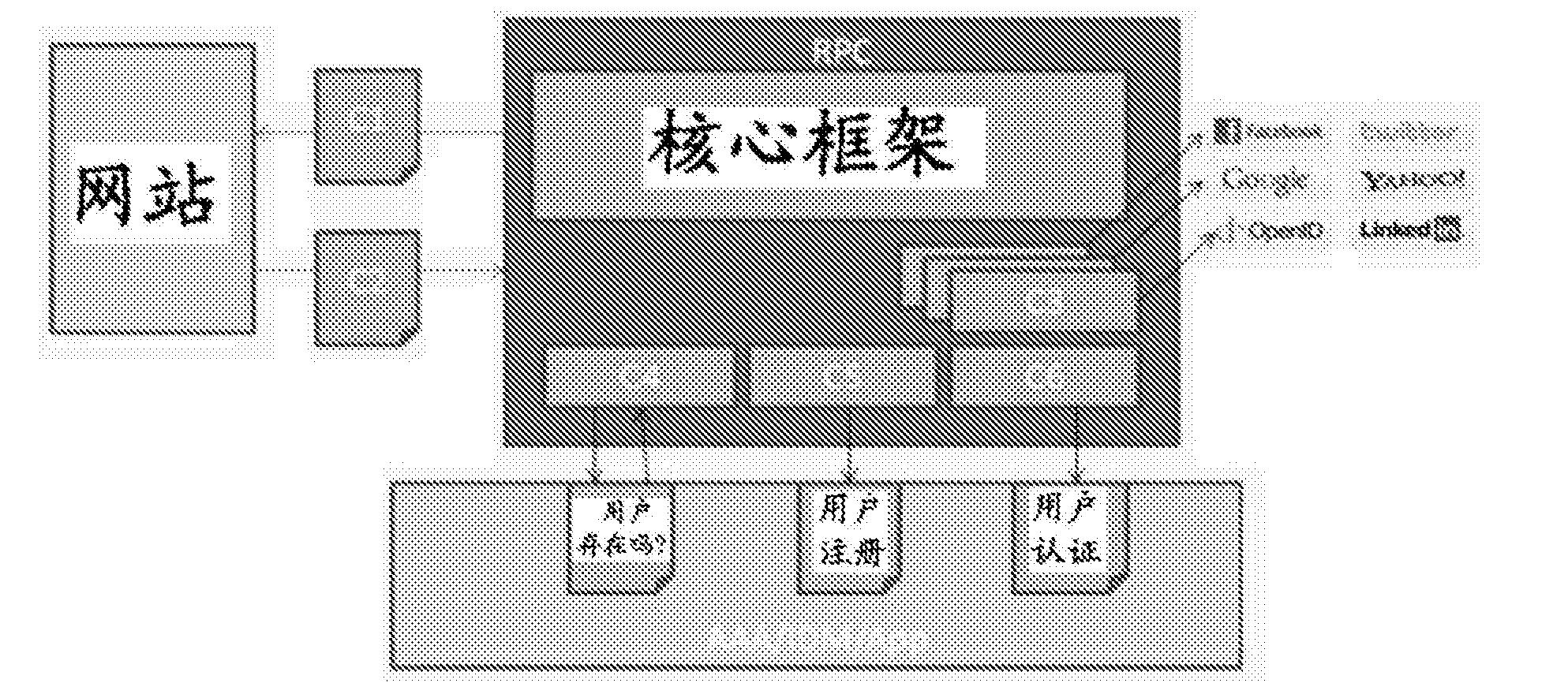 Figure CN104255007BD00571