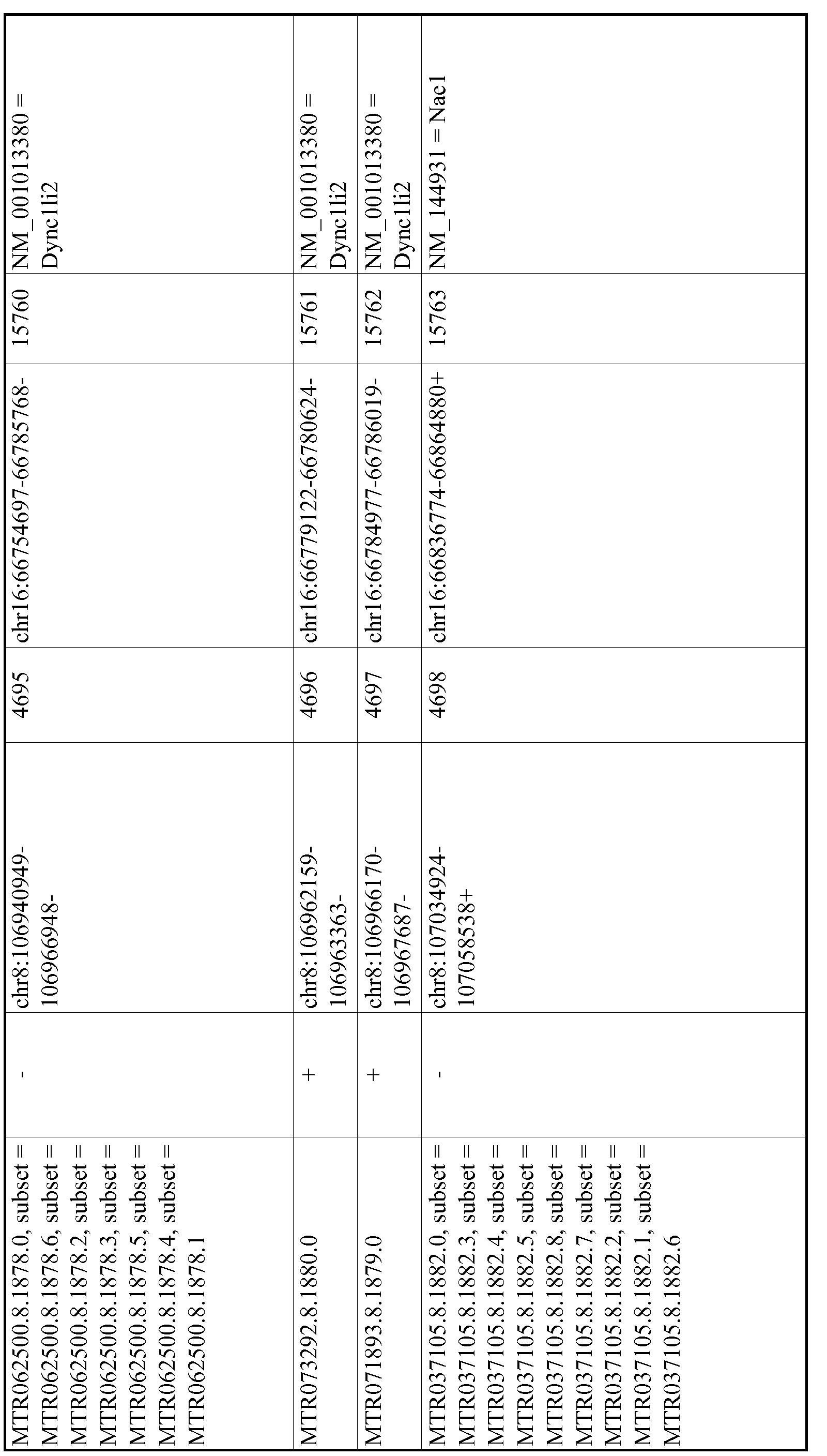 Figure imgf000870_0001