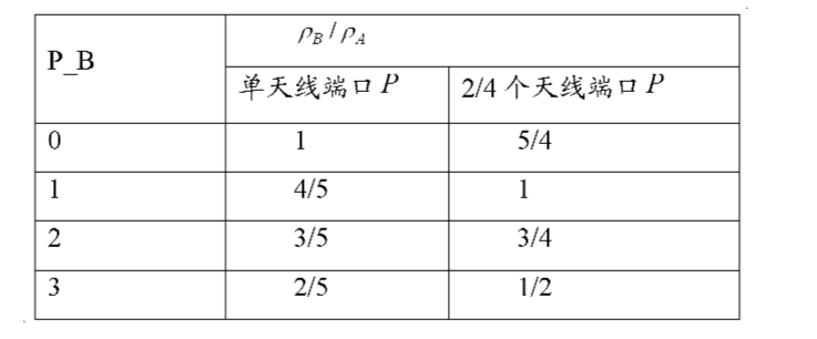 Figure CN102026351AD00061