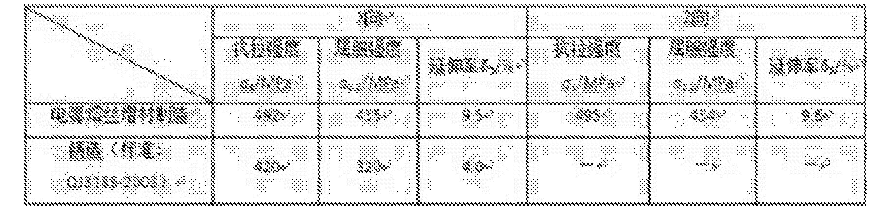 Figure CN106624617BD00081