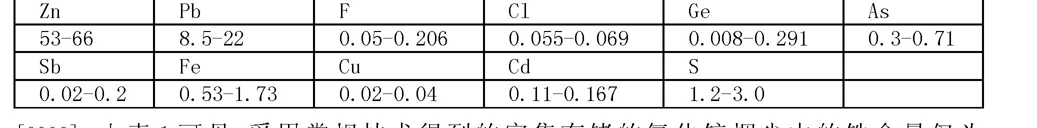Figure CN102191391AD00031