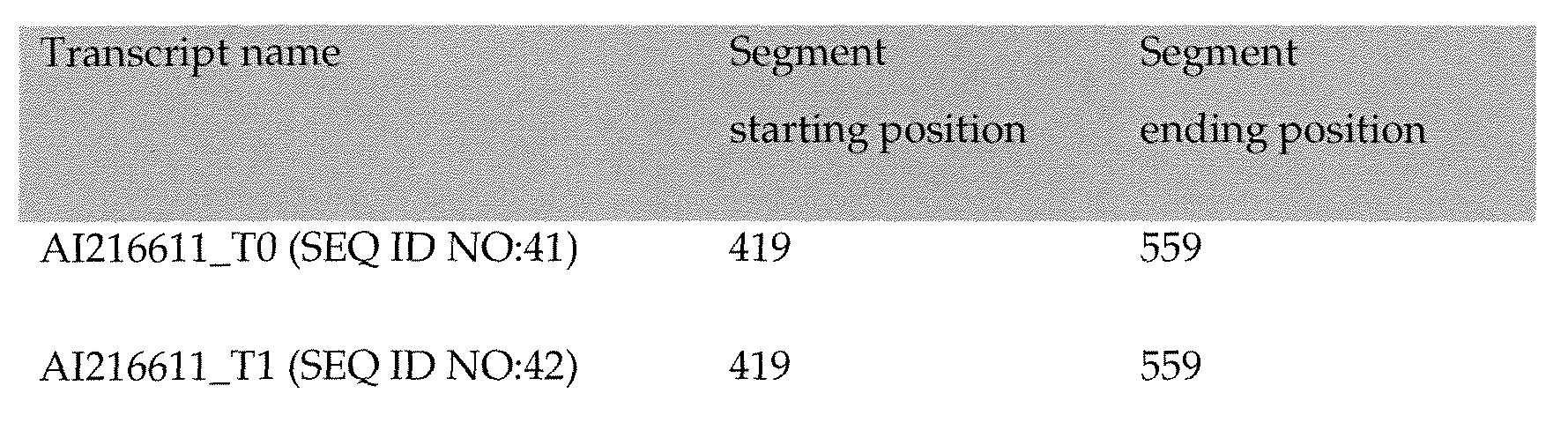 Figure imgf000378_0001