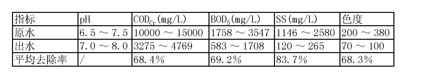 Figure CN203683215UD00071