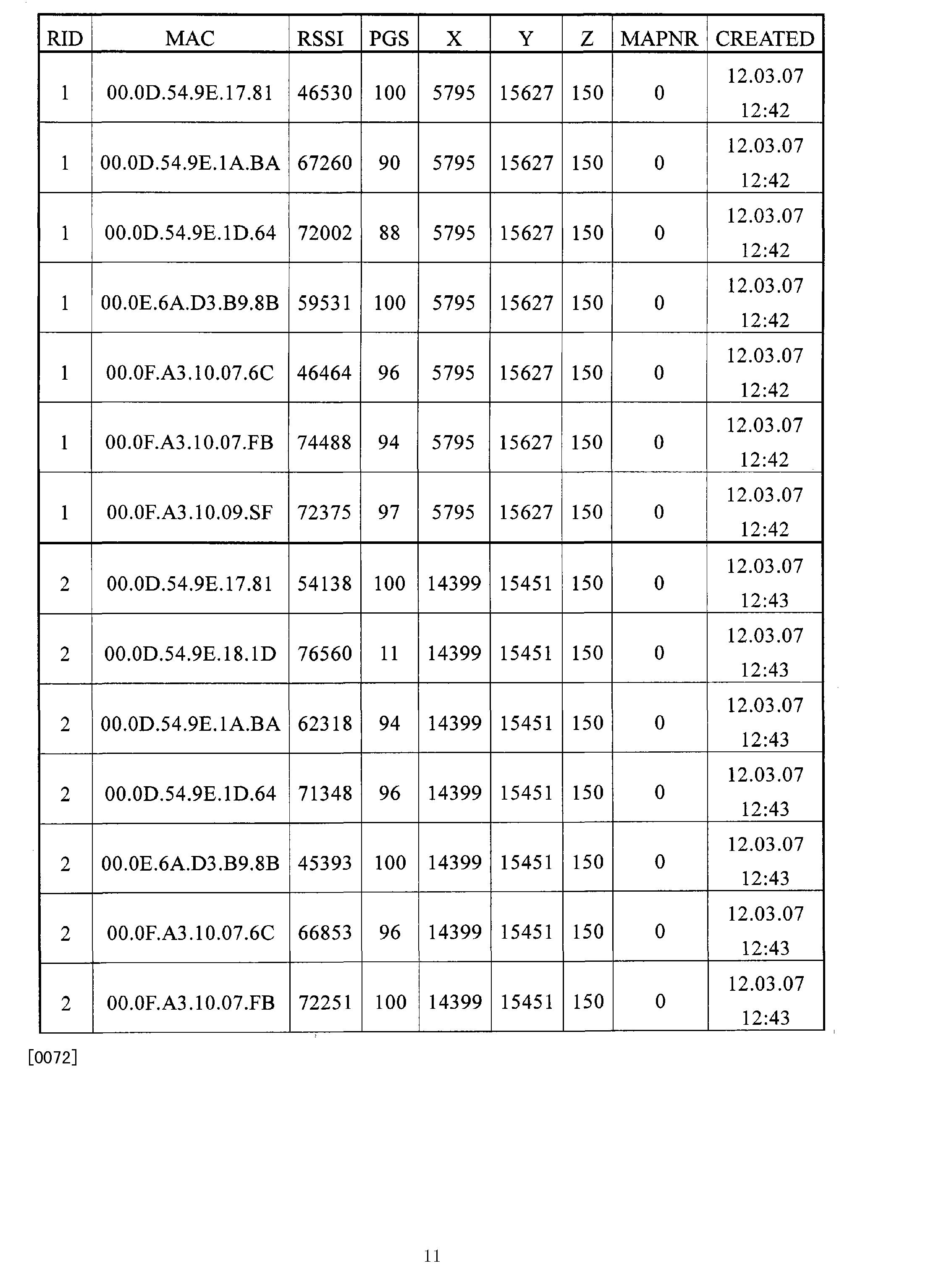 Figure CN102077113BD00111