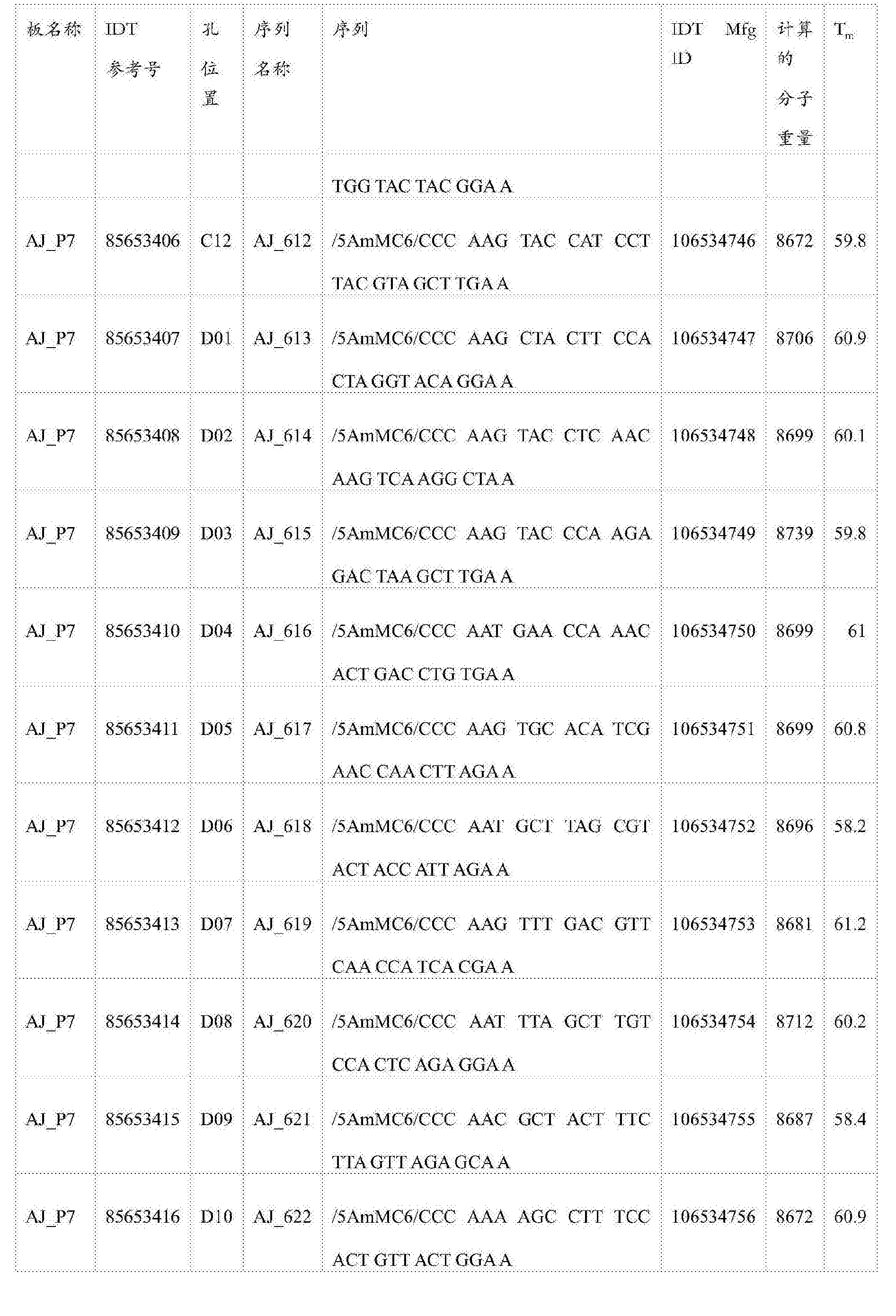 Figure CN105745528AD00861