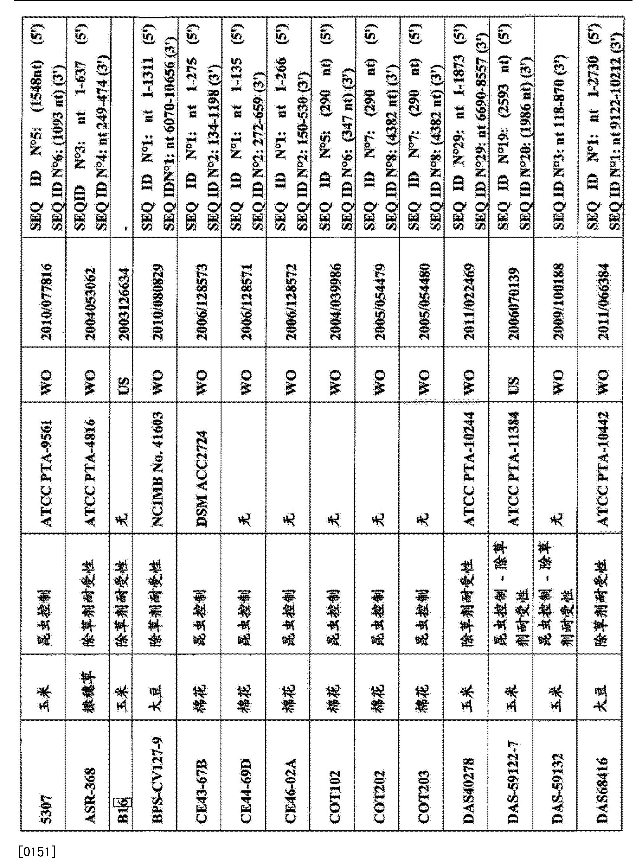 Figure CN103981149AD00181