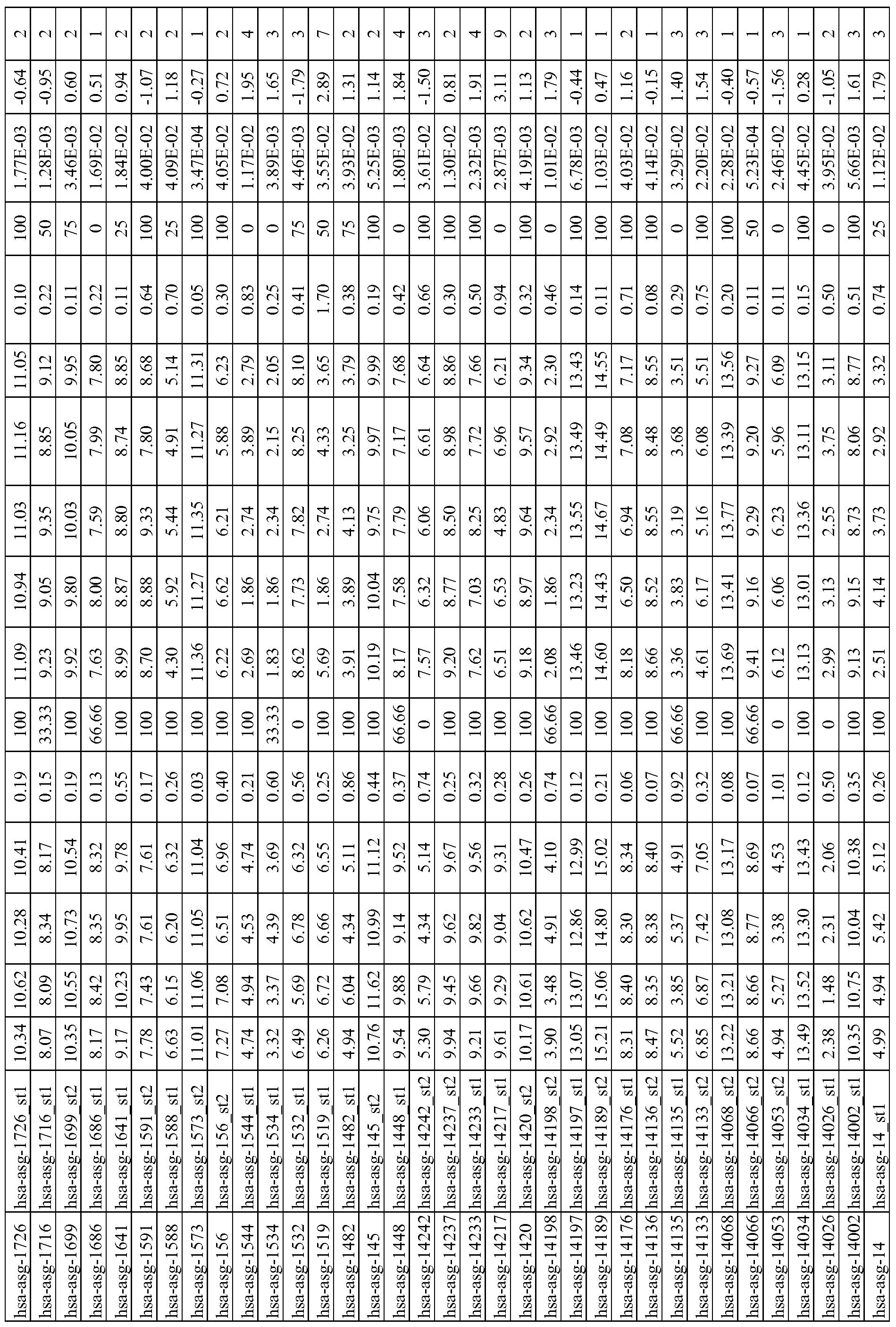 Figure imgf000428_0001