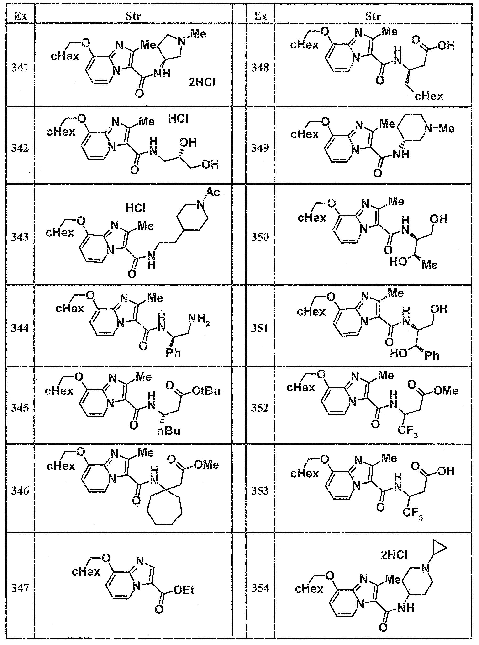 Figure JPOXMLDOC01-appb-T000084