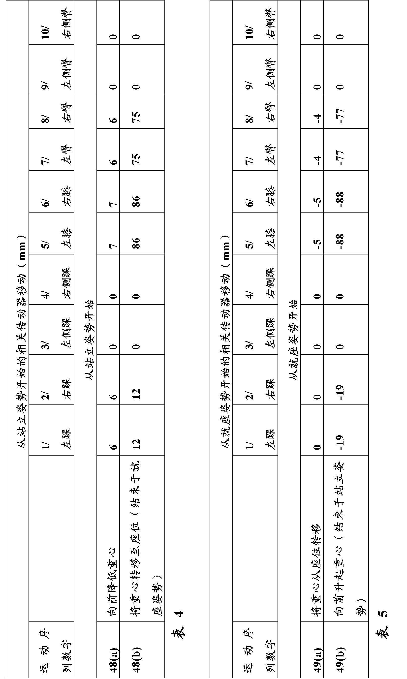 Figure CN102573746BD00271