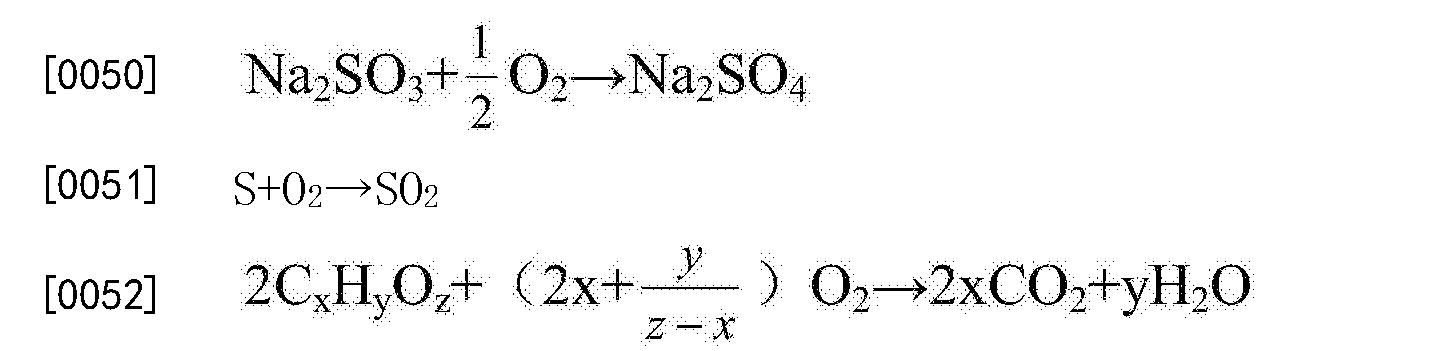 Figure CN105036438BD00062