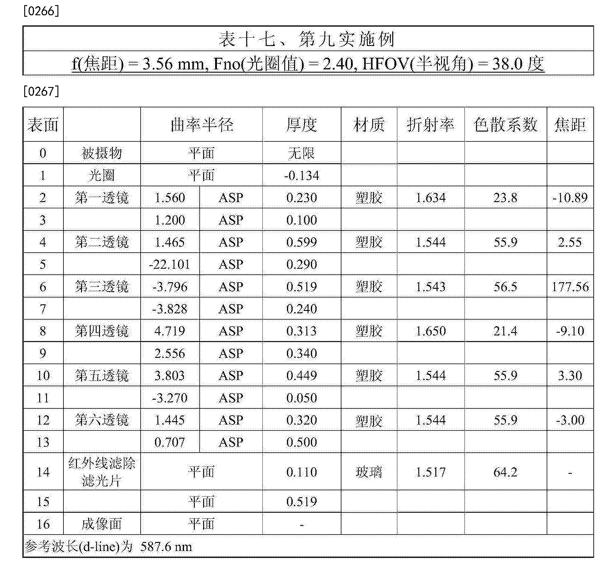 Figure CN105572844BD00361