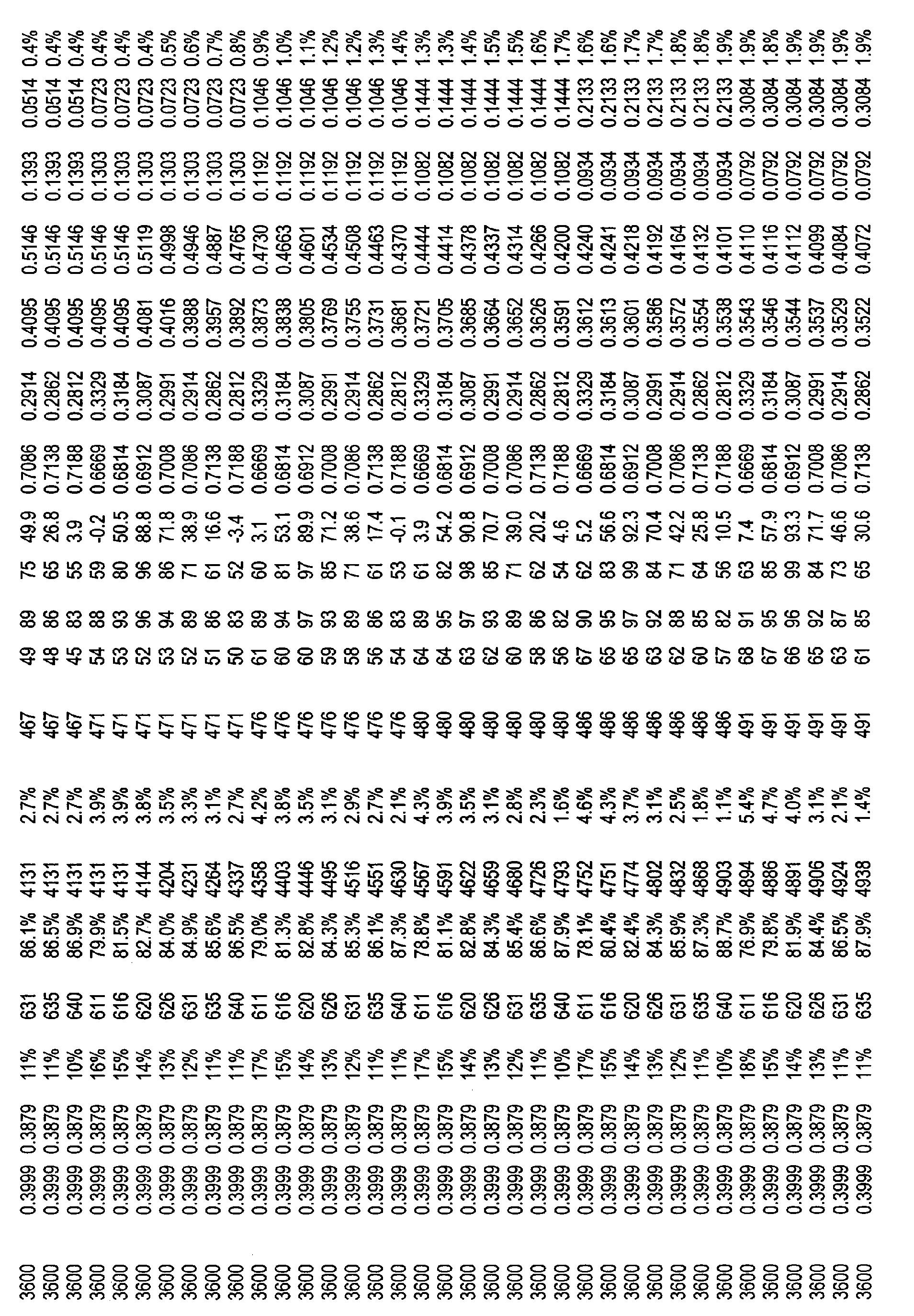 Figure CN101821544BD01011