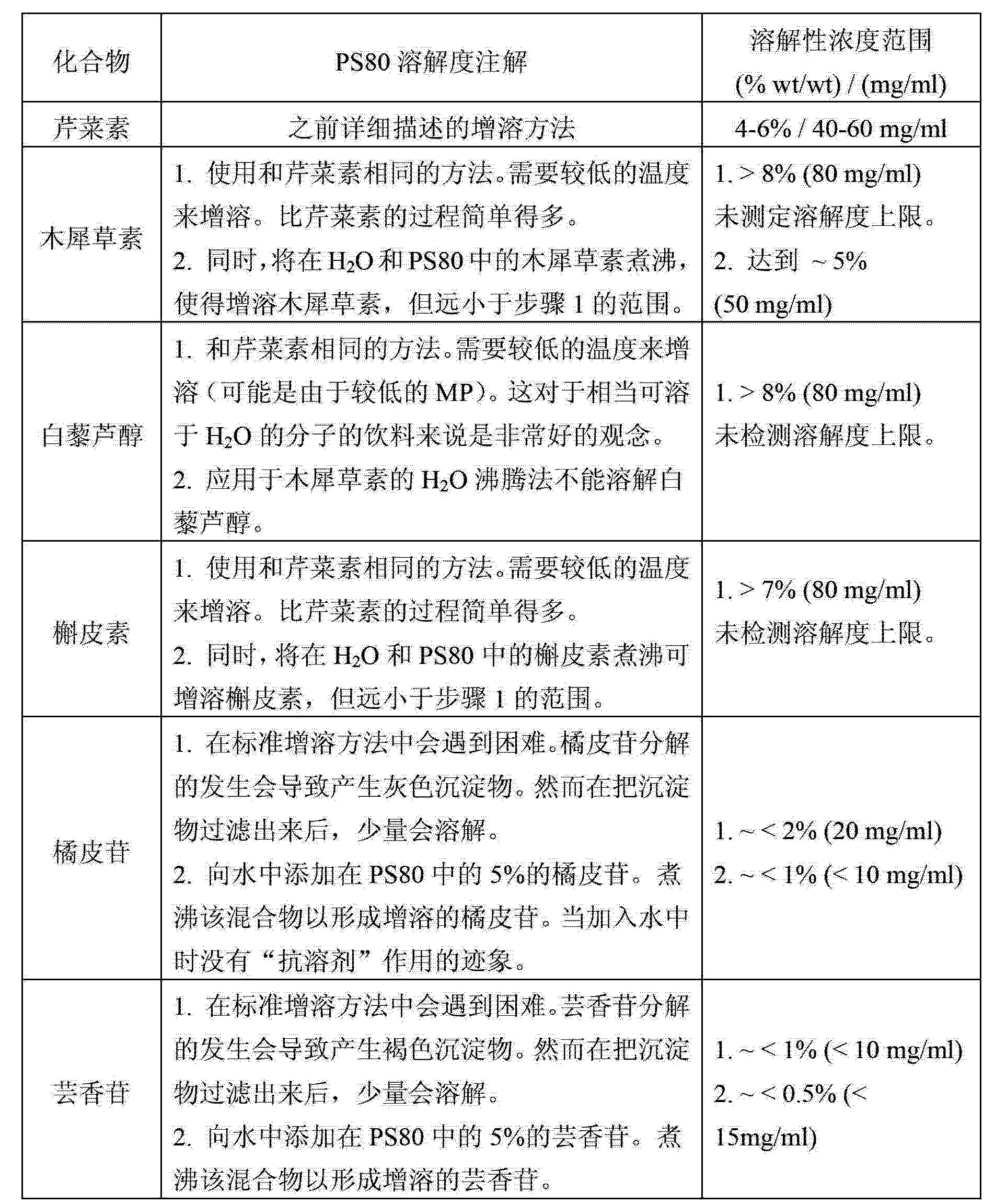 Figure CN102711743AD00451