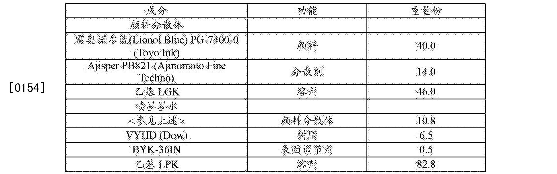 Figure CN102939347BD00221