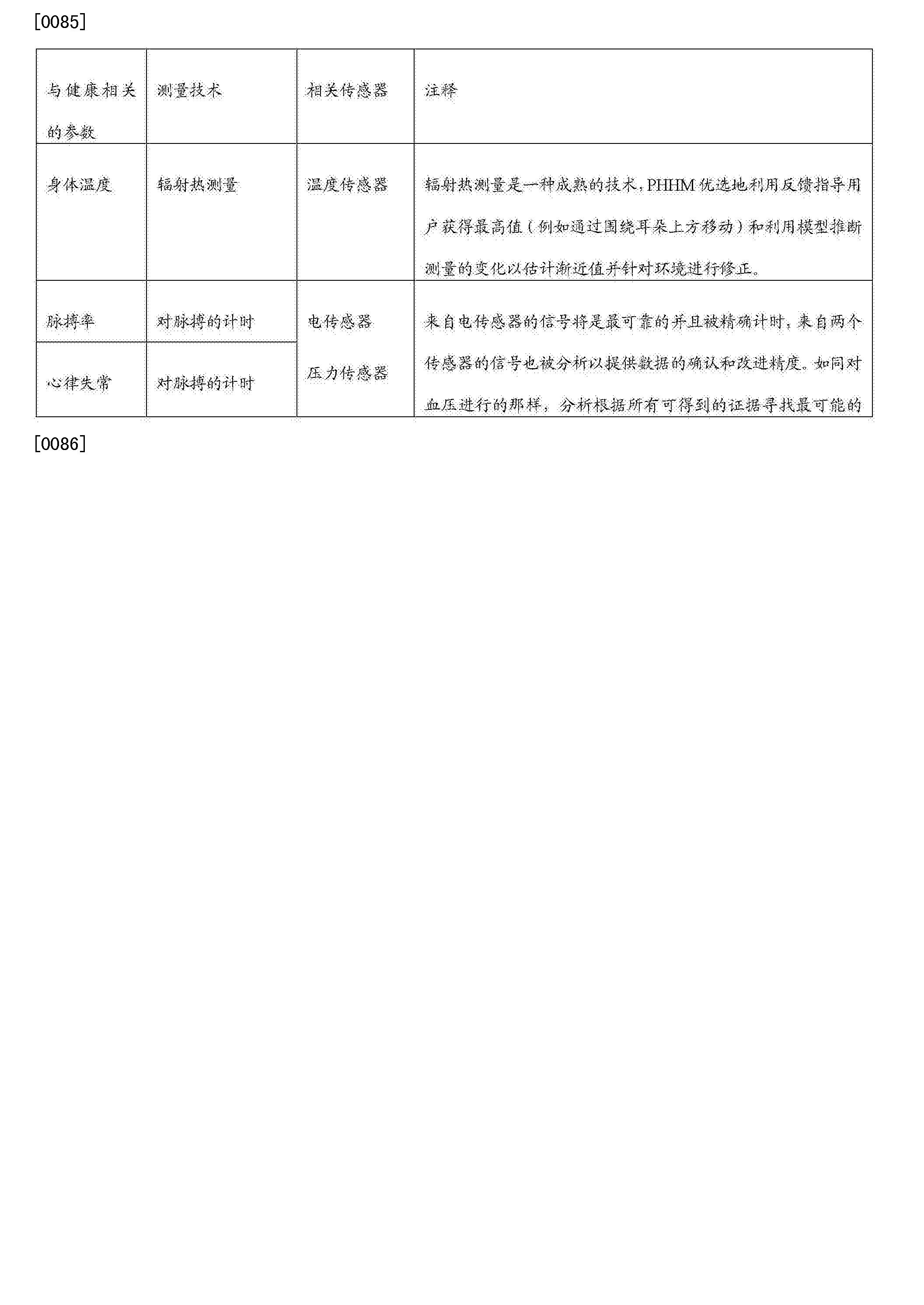 Figure CN103648373BD00101