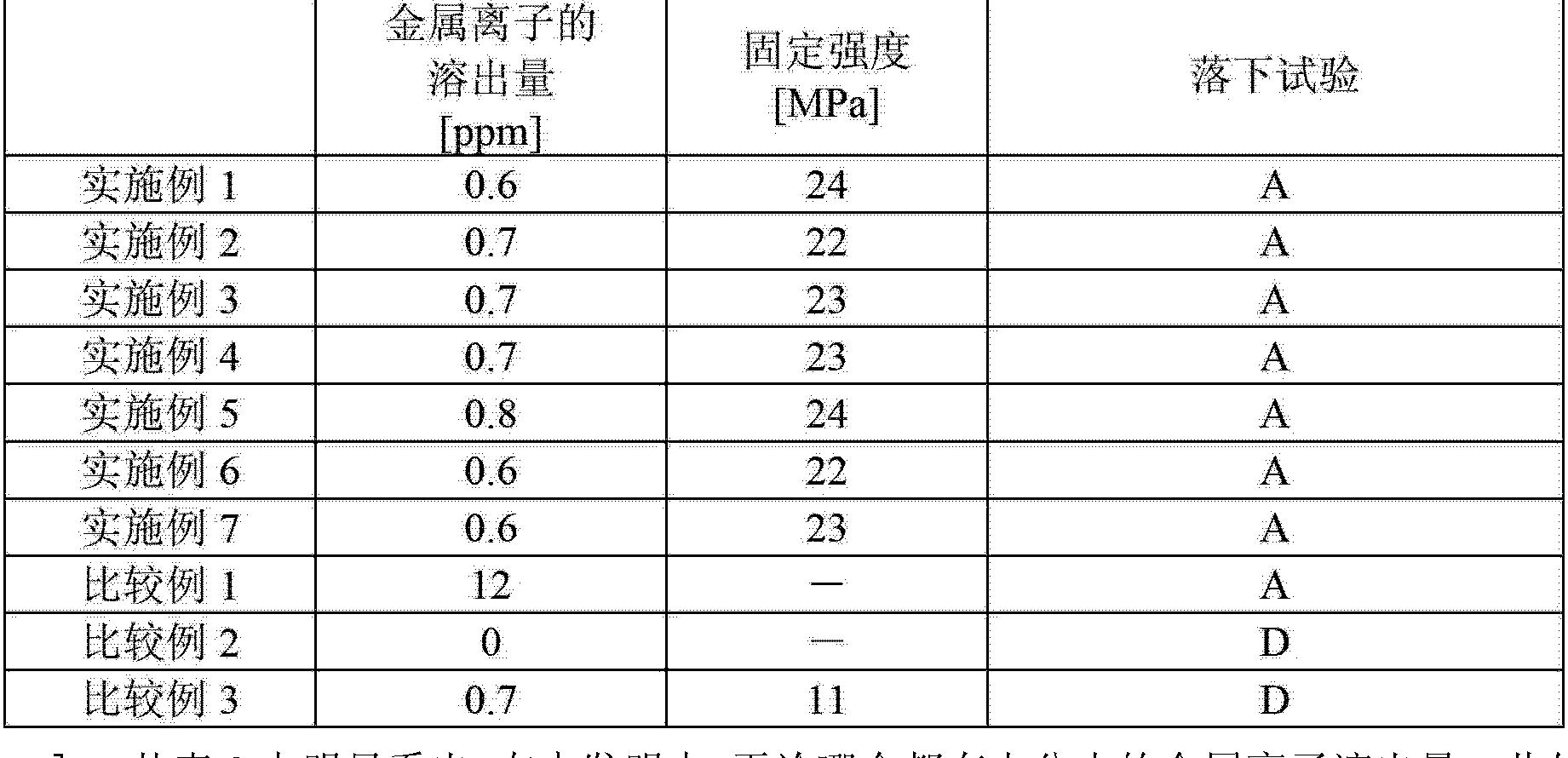 Figure CN102885654BD00241