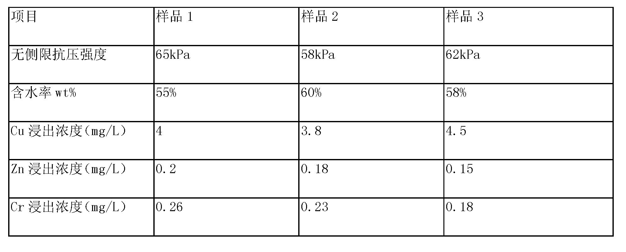 Figure CN103387371BD00072