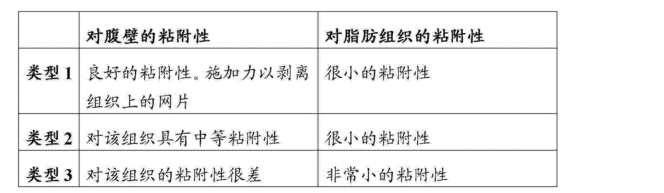 Figure CN103118713BD00471
