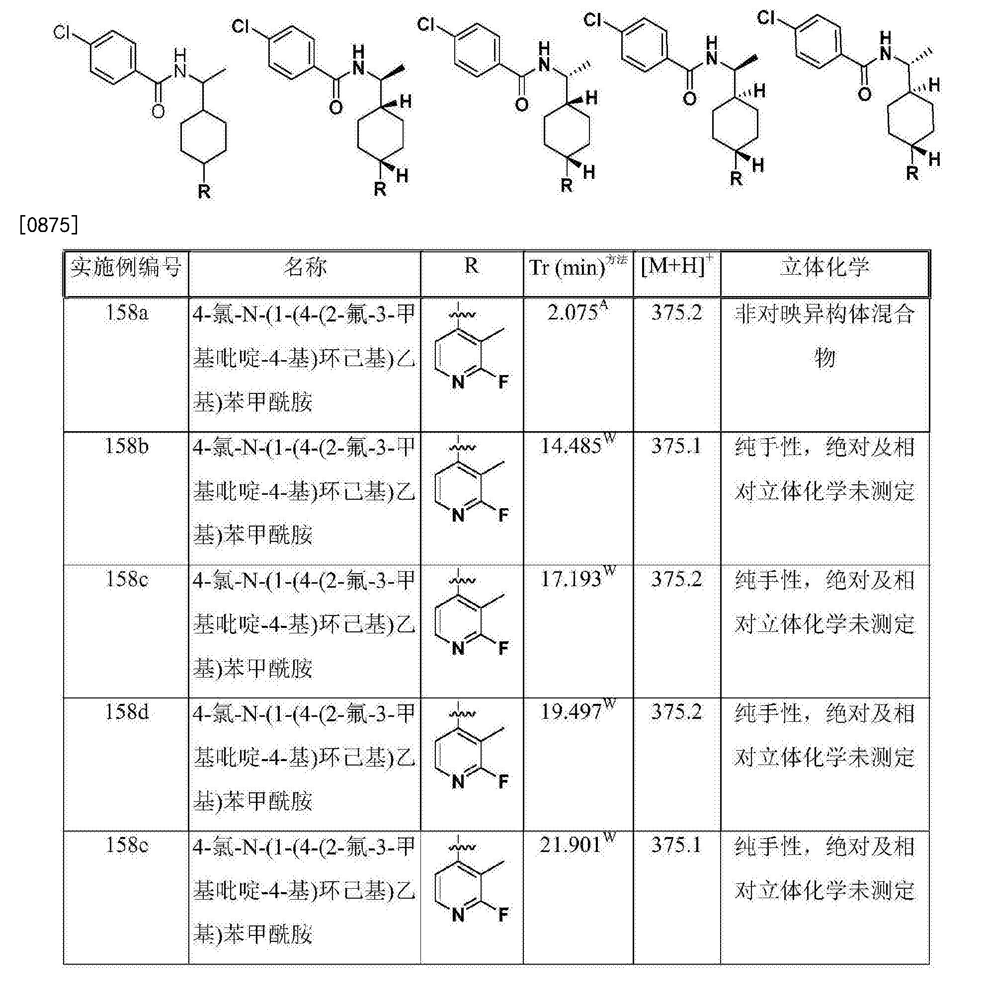 Figure CN106999450AD01001