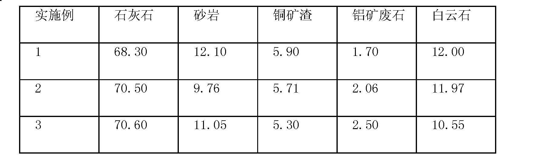 Figure CN102249568BD00073