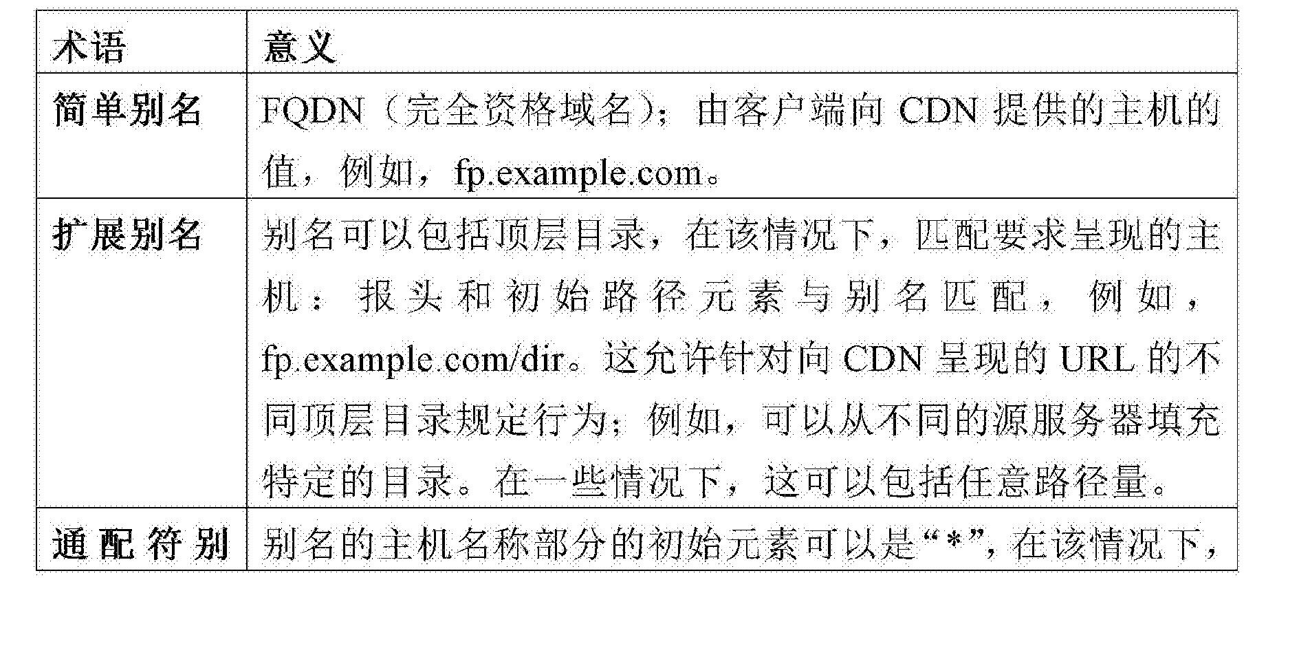 Figure CN104011701BD00362