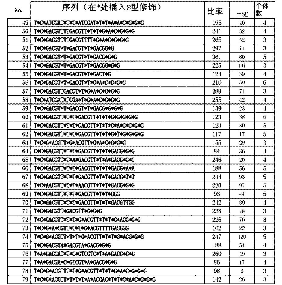 Figure CN104684923AD00351