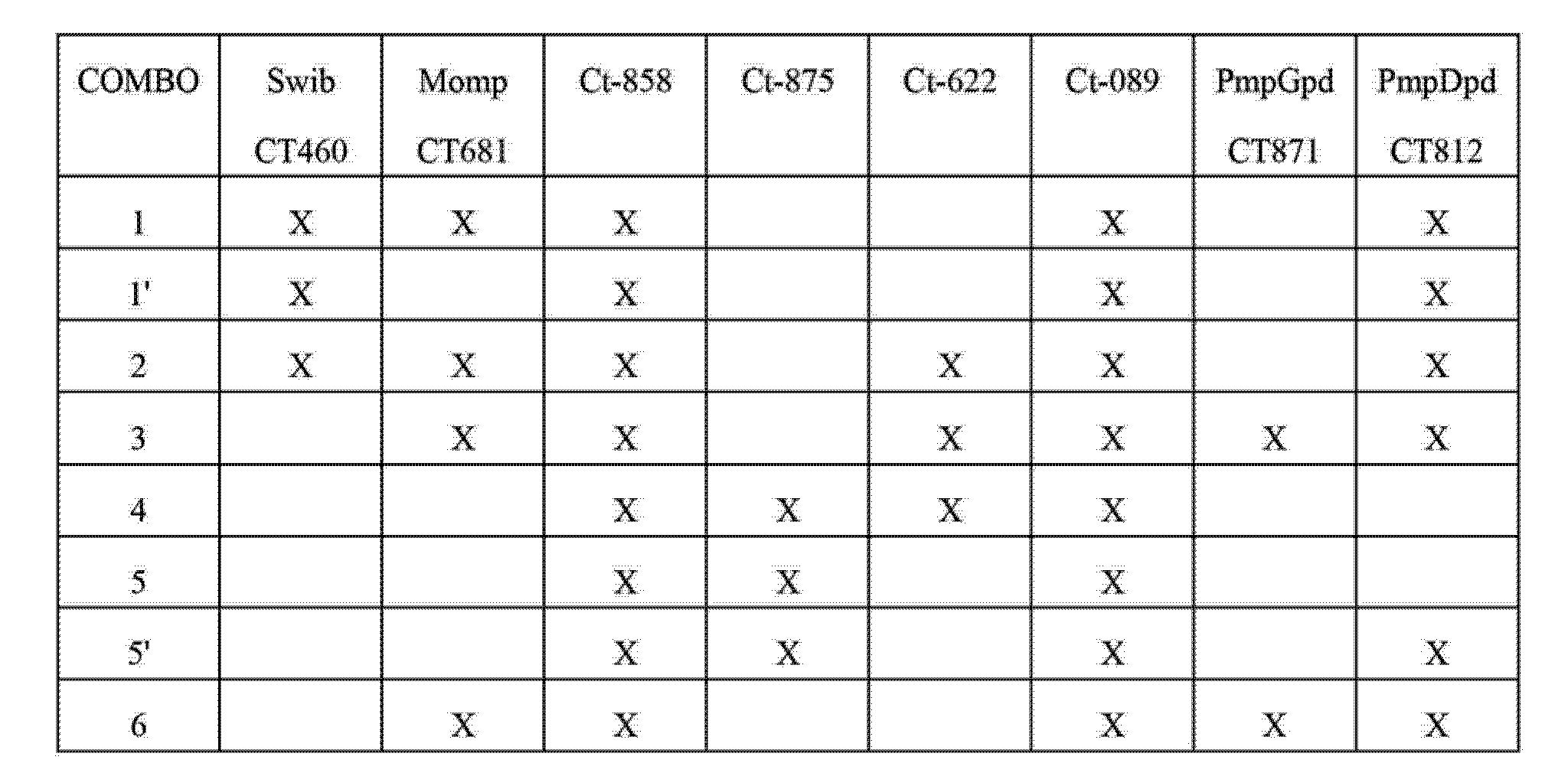 Figure CN103372206AD00501