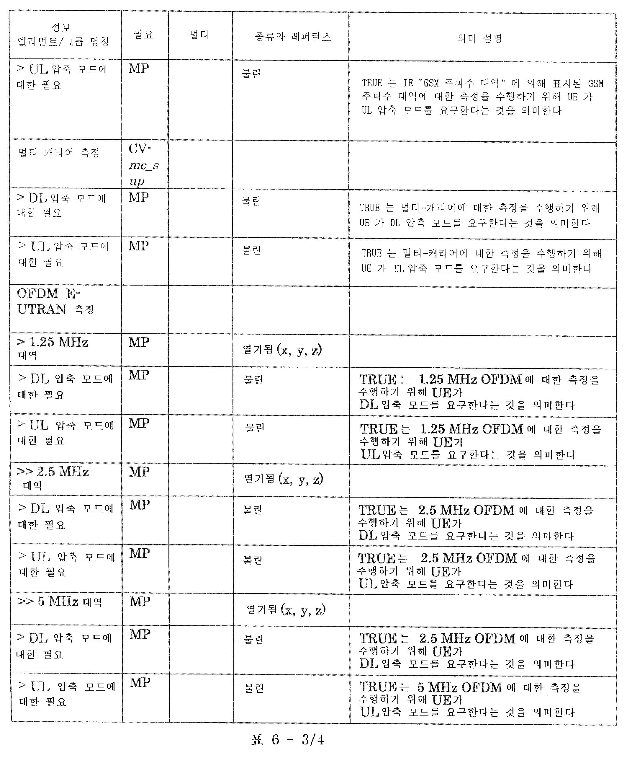 Figure 112011105072977-pat00013