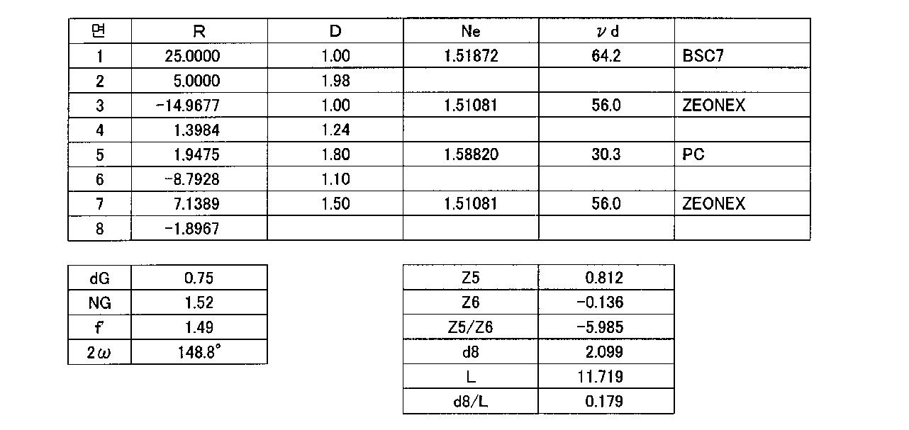 Figure 112006012752748-pat00014