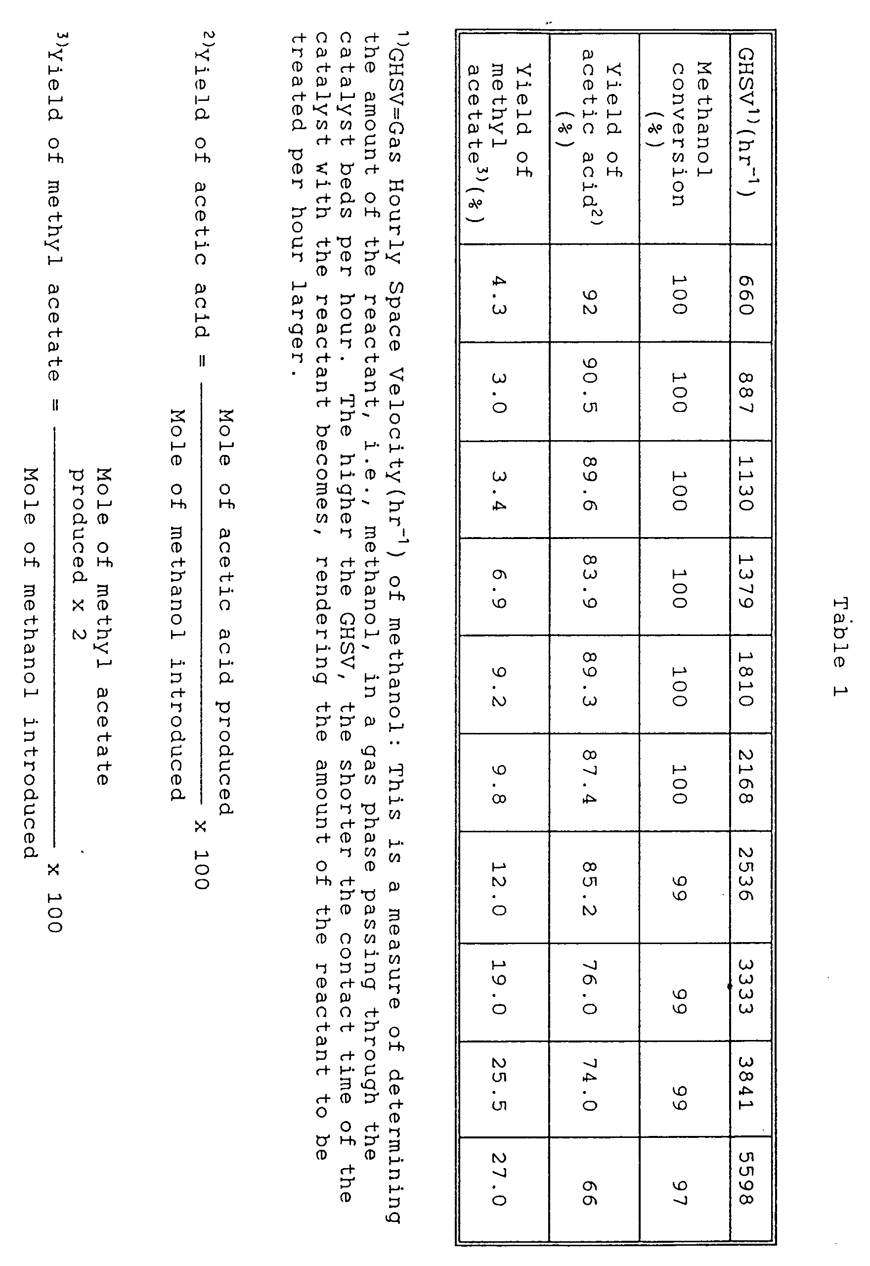 Ep0636599a1 Process For The Carbonylation Of Methanol To Form