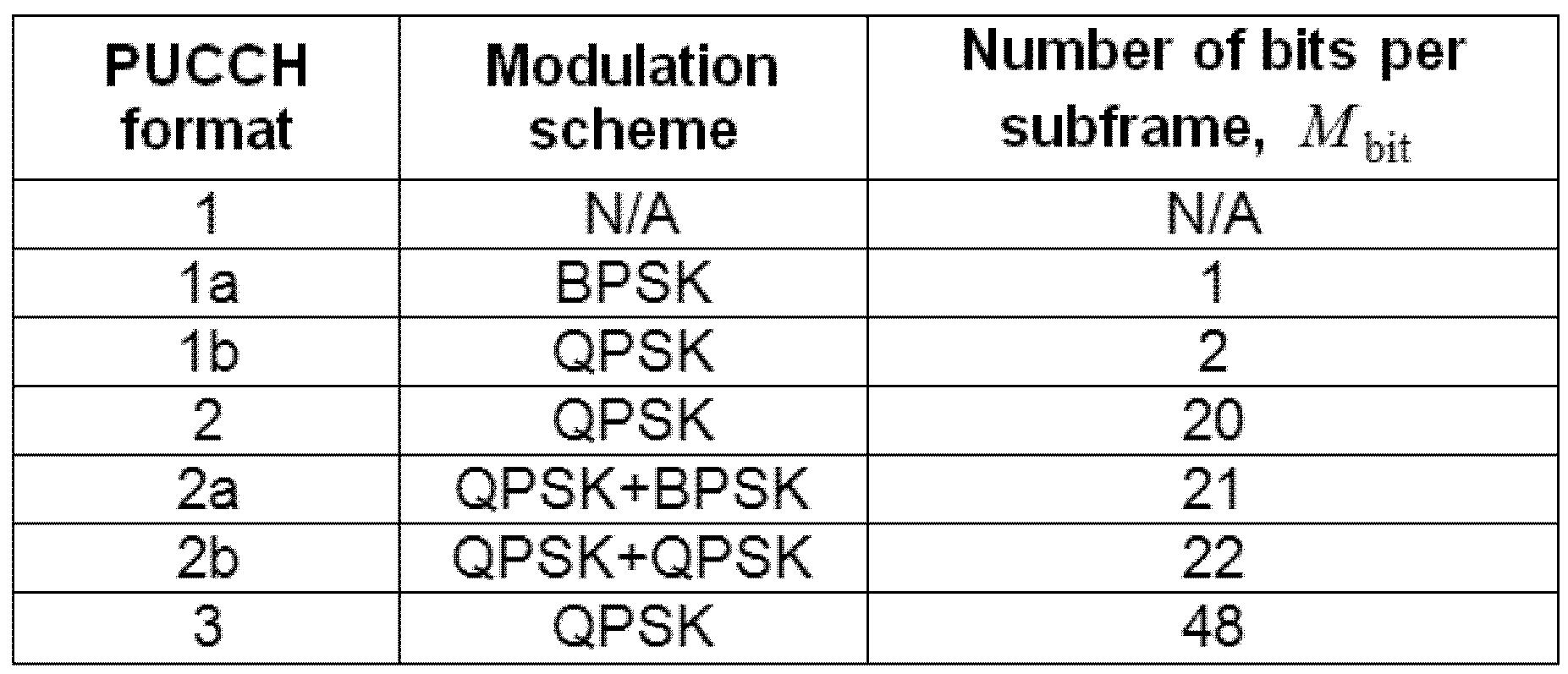 Figure PCTKR2014010378-appb-T000001