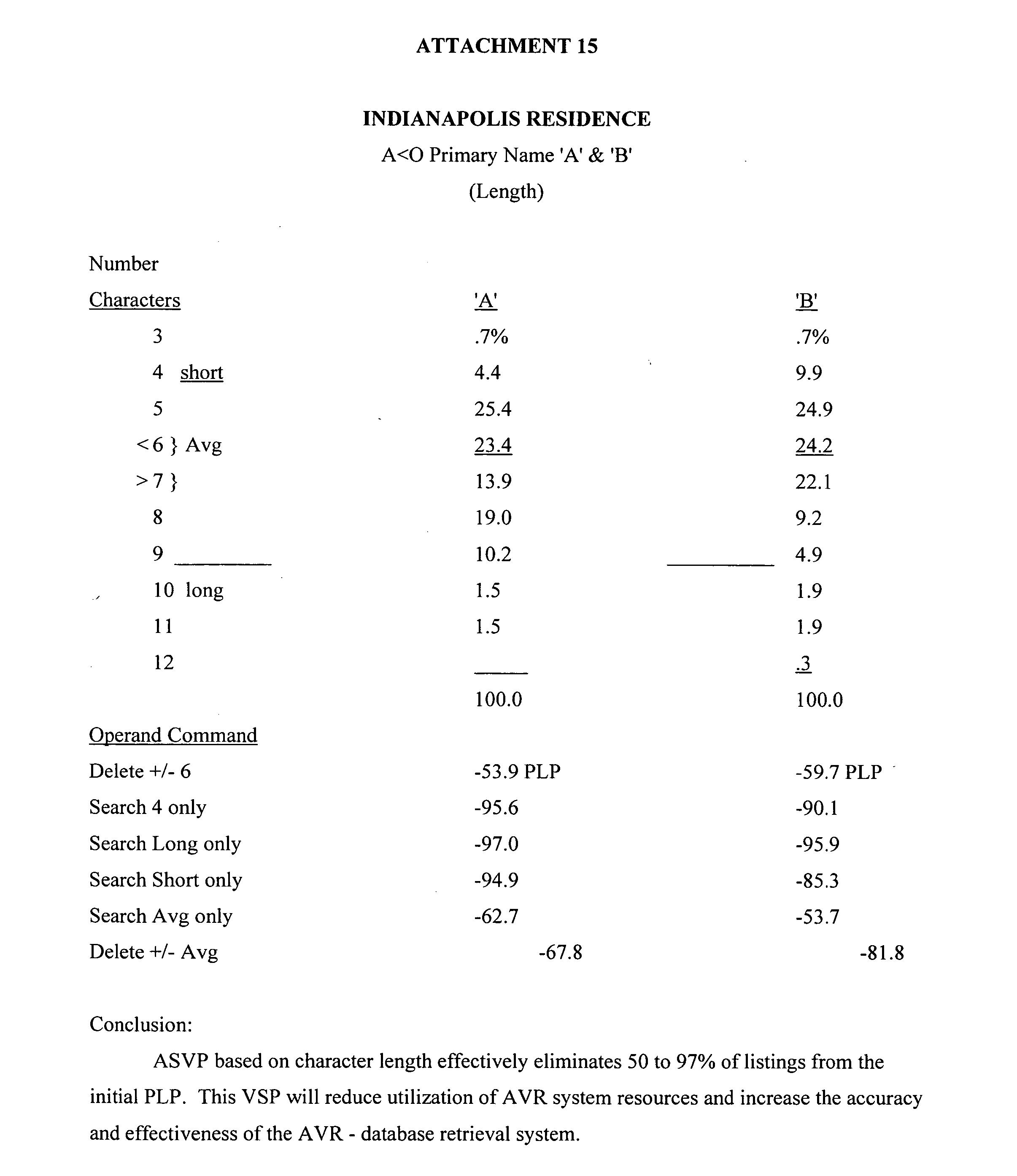 Figure US20060053101A1-20060309-P00017