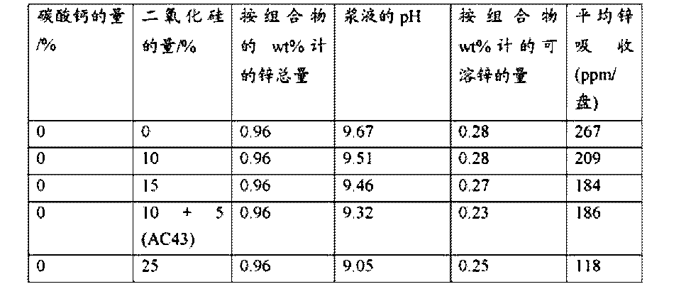 Figure CN104981273AD00131