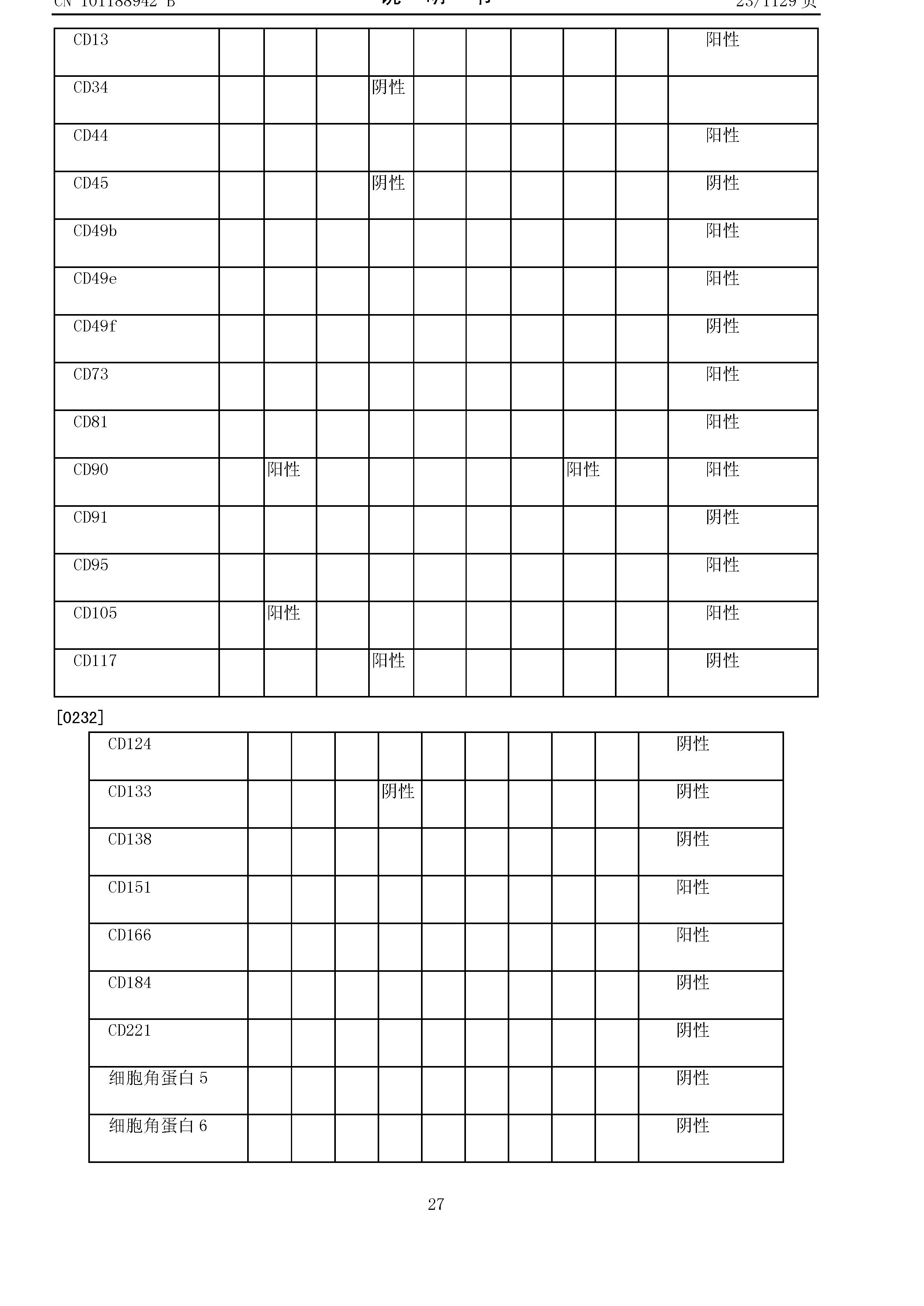 Figure CN101188942BD00271