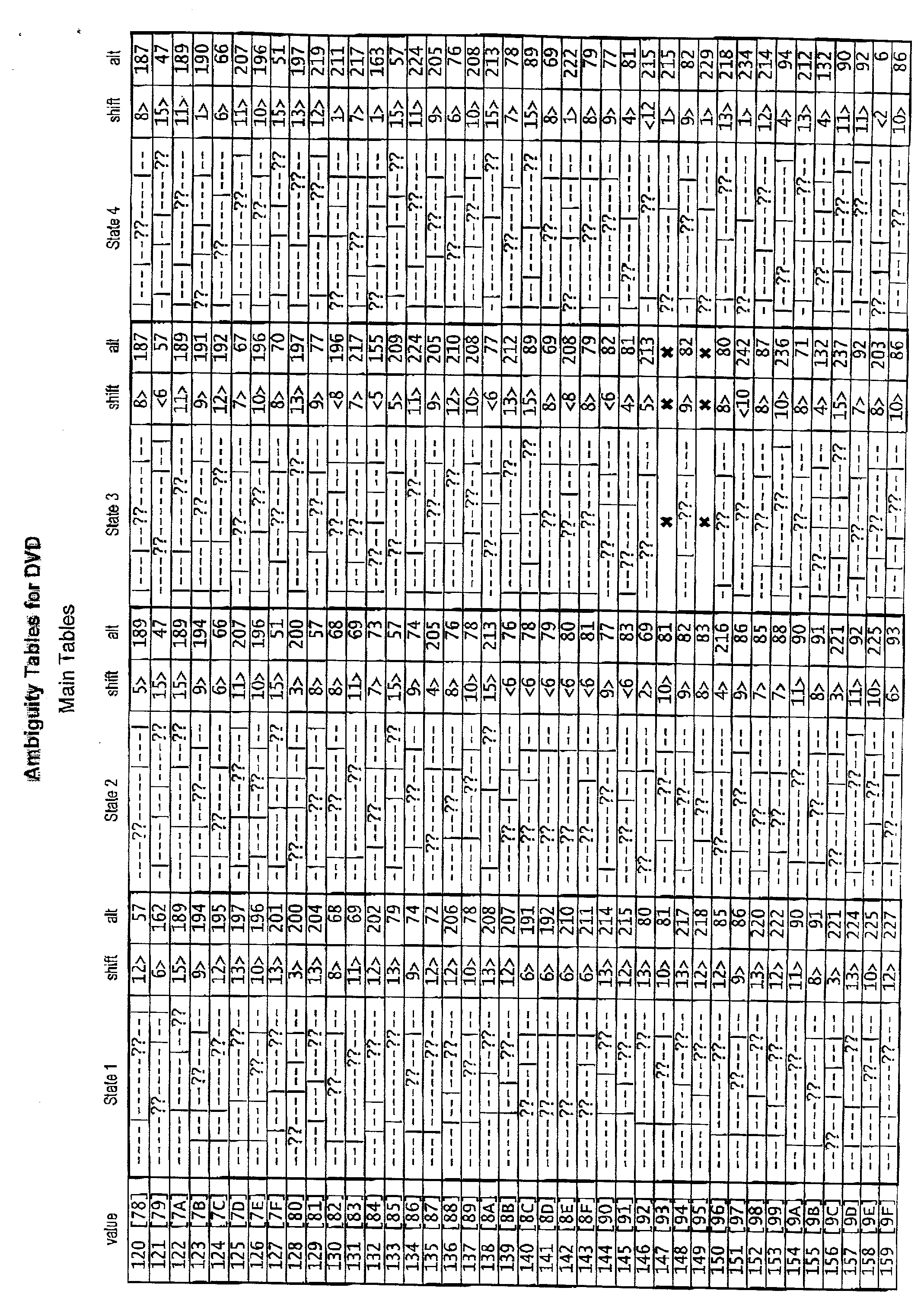 Figure US20020069389A1-20020606-P00005