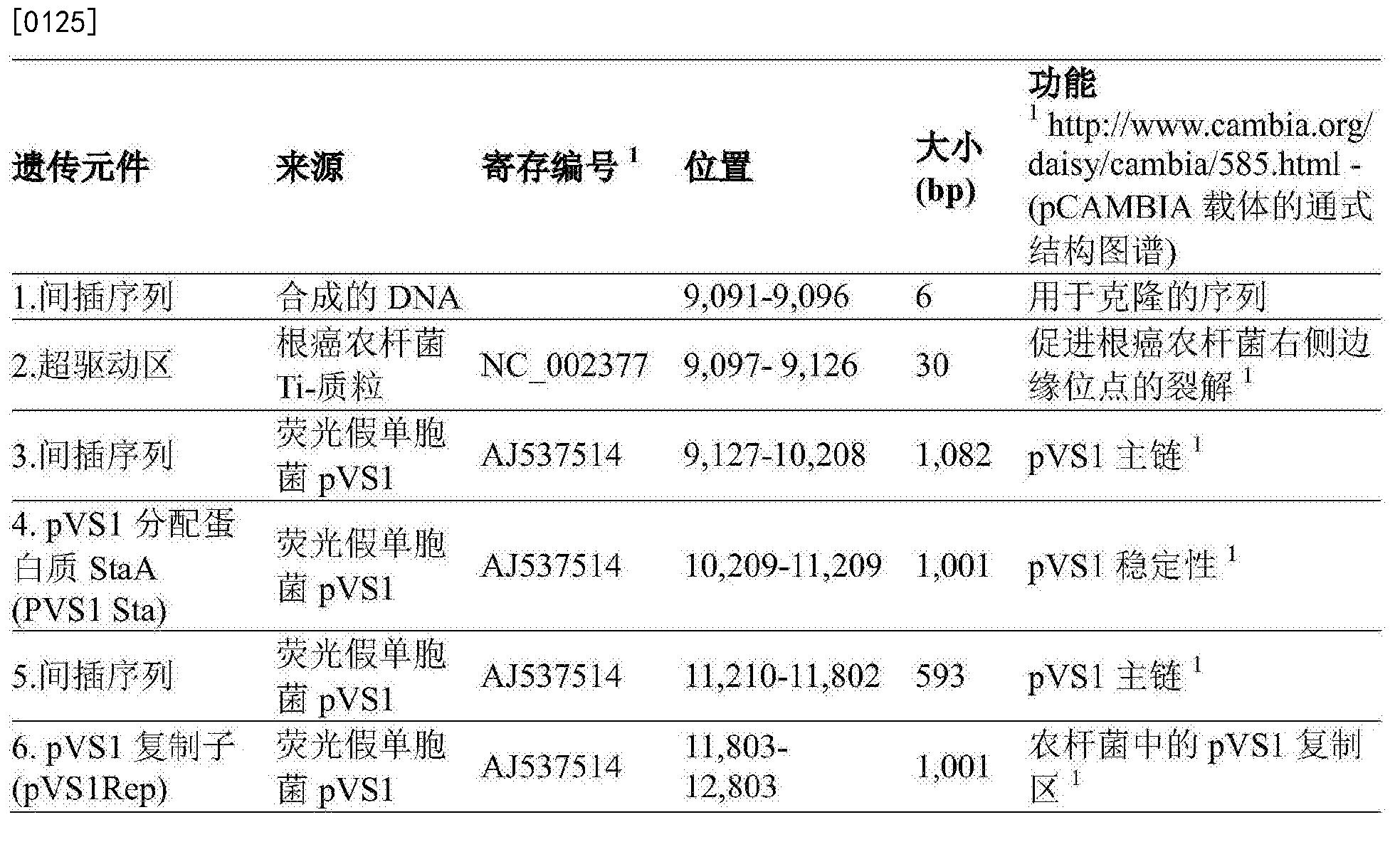 Figure CN108347894AD00221