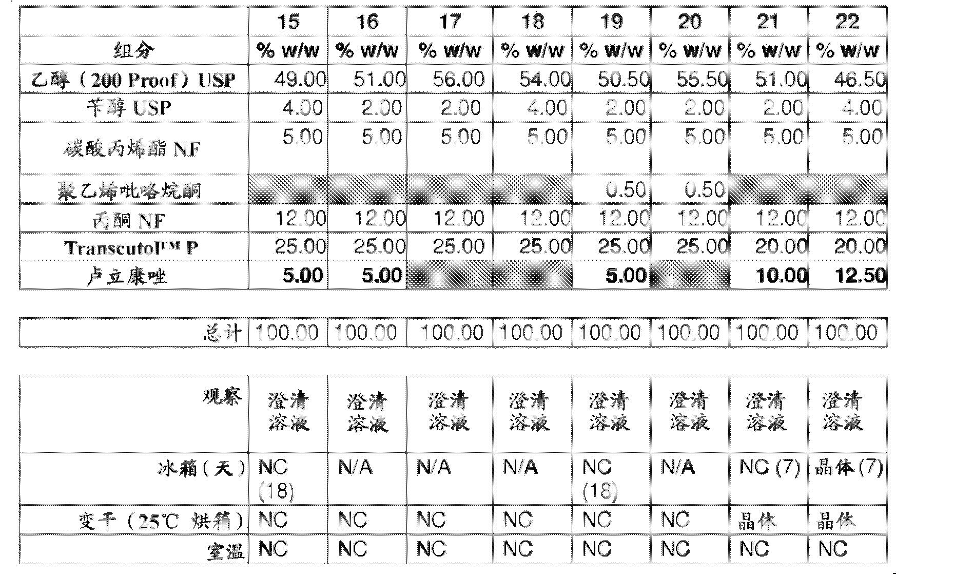 Figure CN102395274BD00521