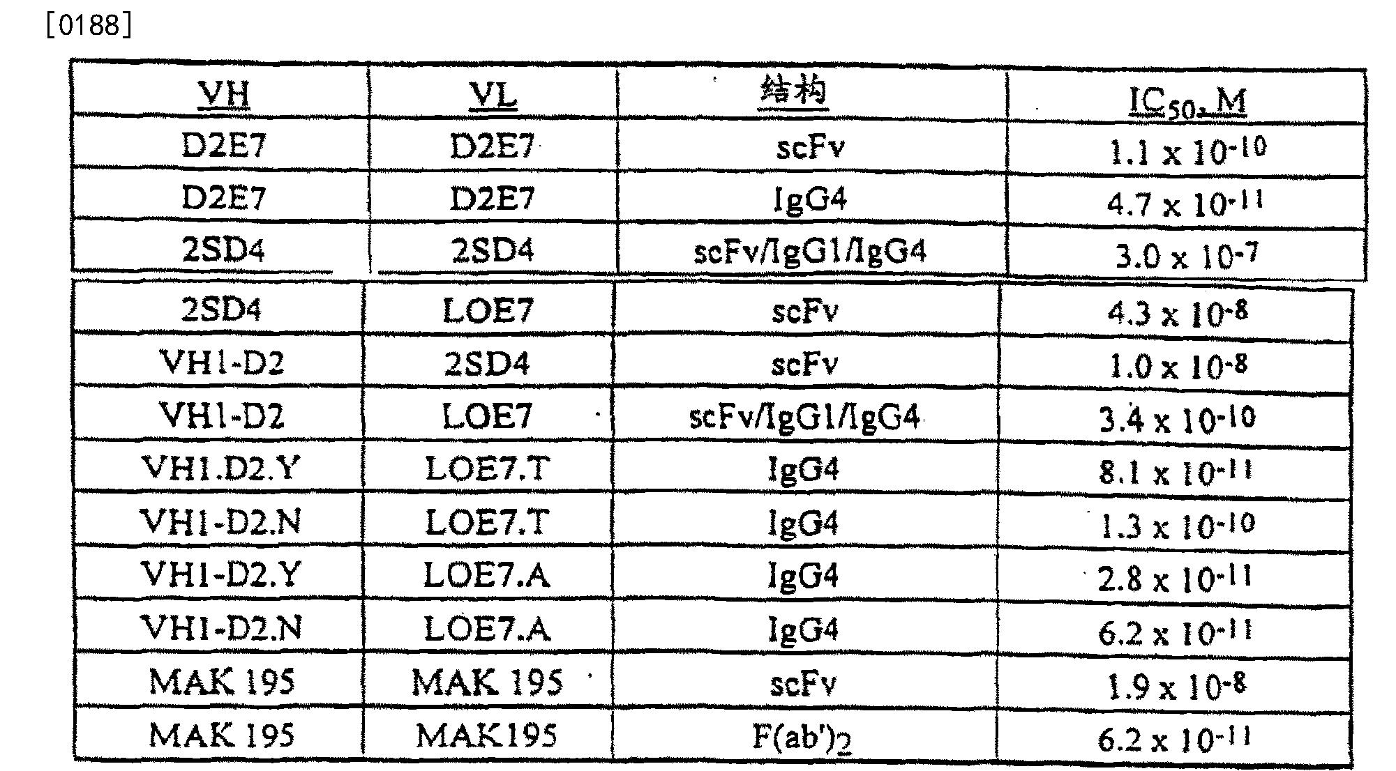 Figure CN103275221BD00341