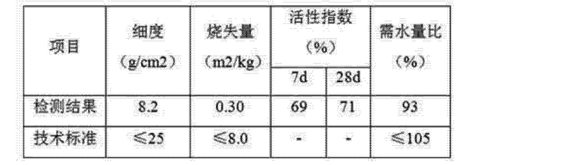 Figure CN103936373AD00052