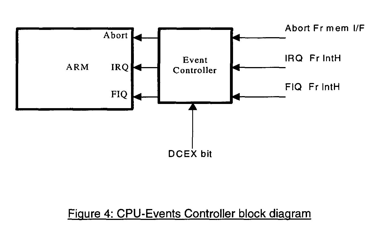 Ep1429224a1 Firmware Run Time Authentication Google Patents Sha1 Block Diagram Figure 00580001