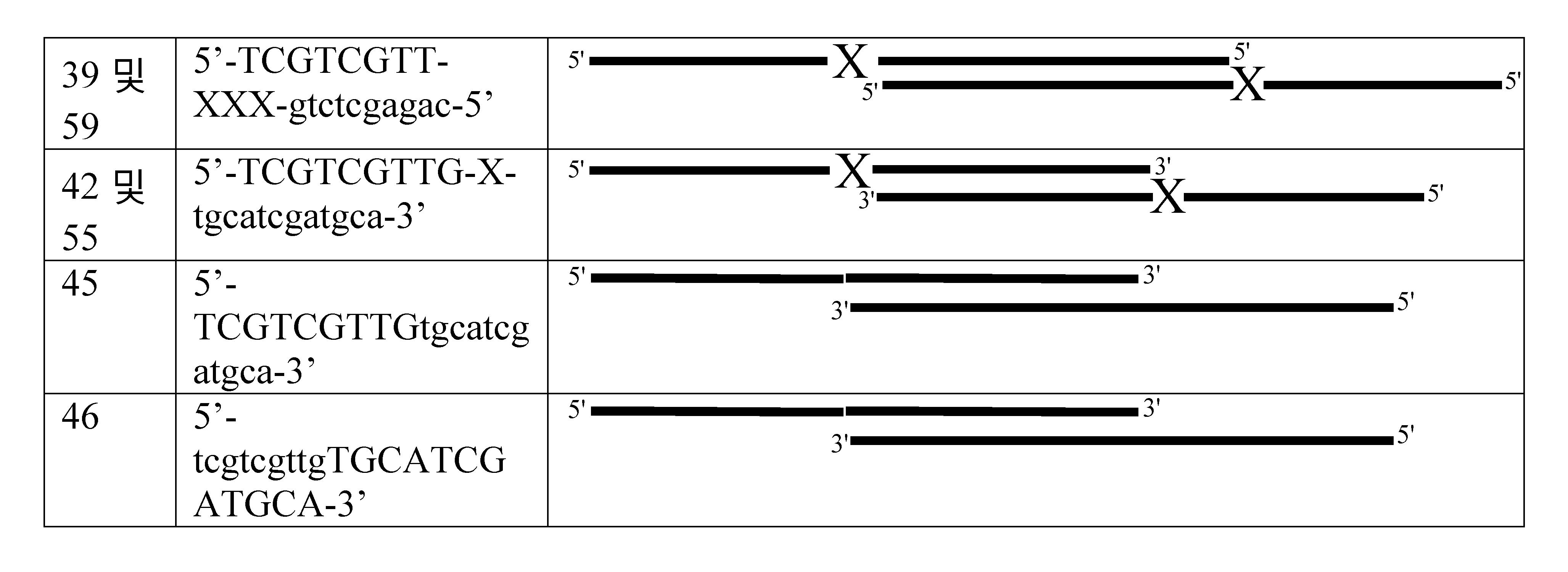 Figure 112011061461093-pct00050
