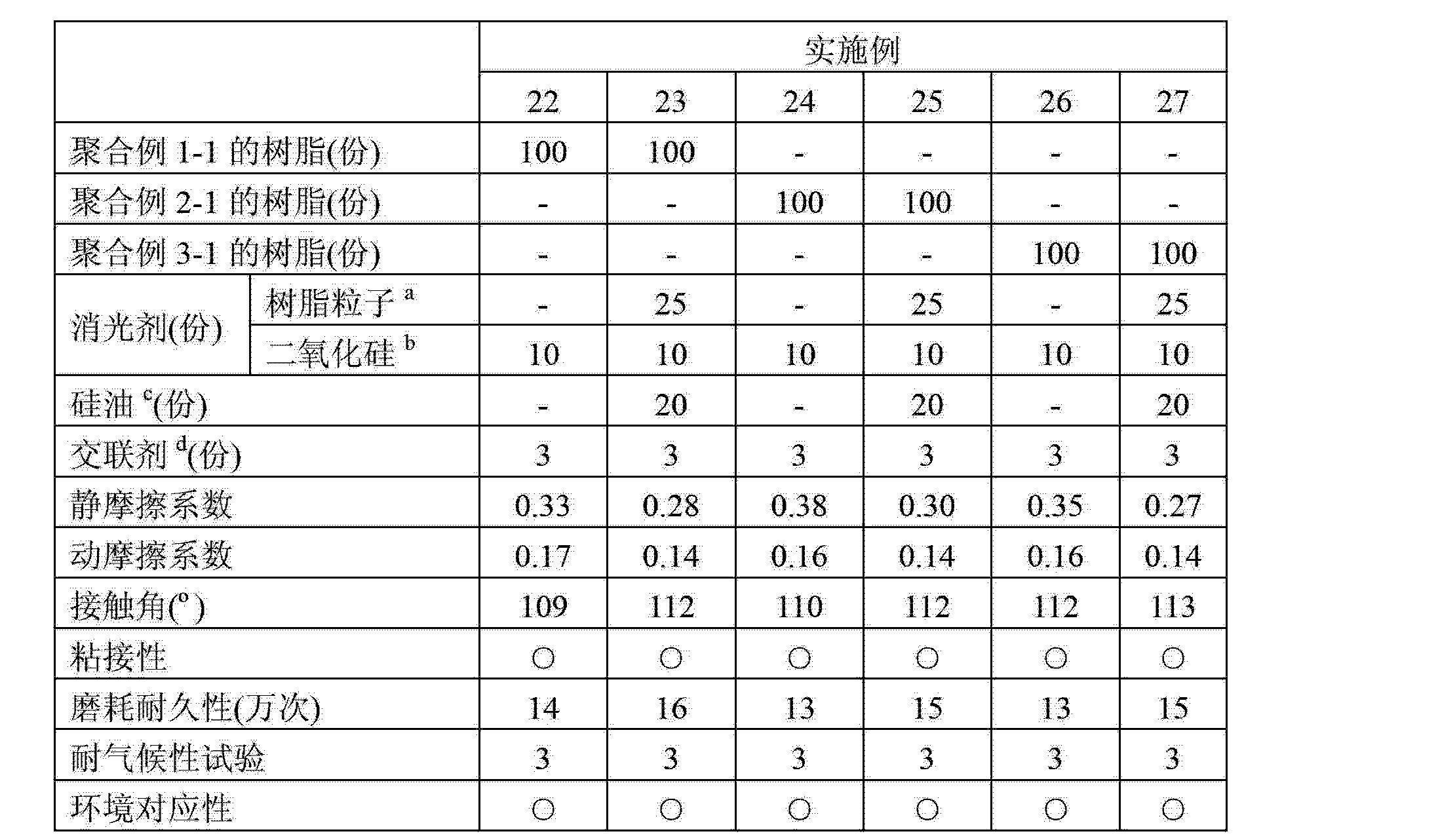 Figure CN102666655BD00361