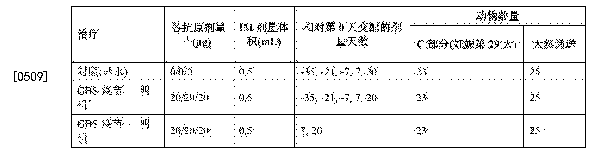 Figure CN103209708BD00572
