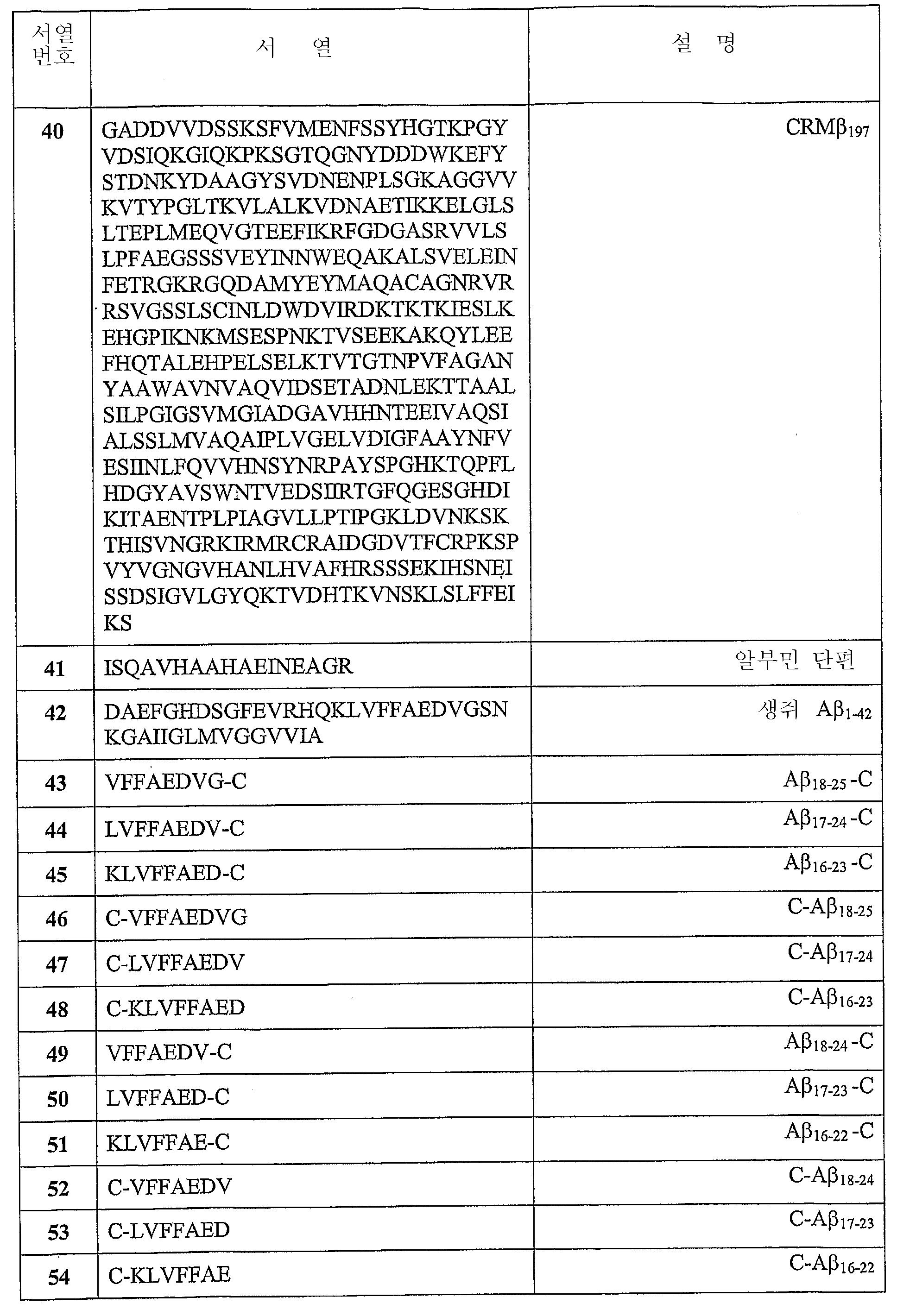 Figure 112011068200653-pat00009