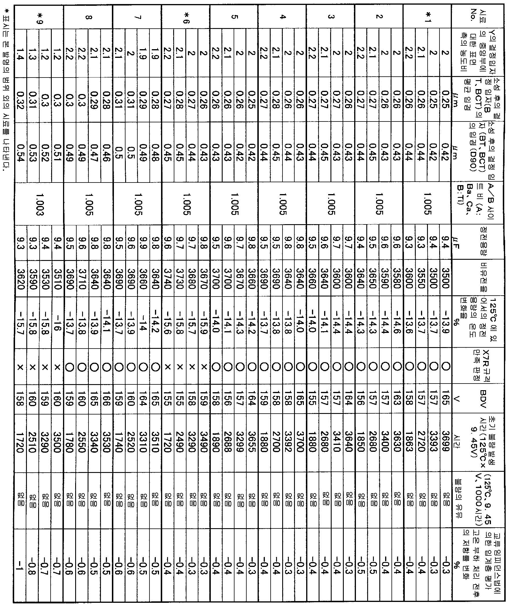 Figure 112008011086019-PCT00002
