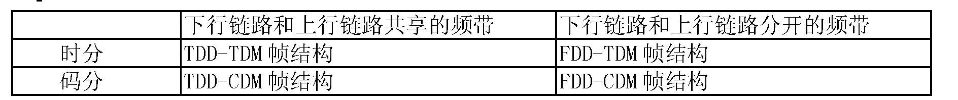 Figure CN1906892BD00141