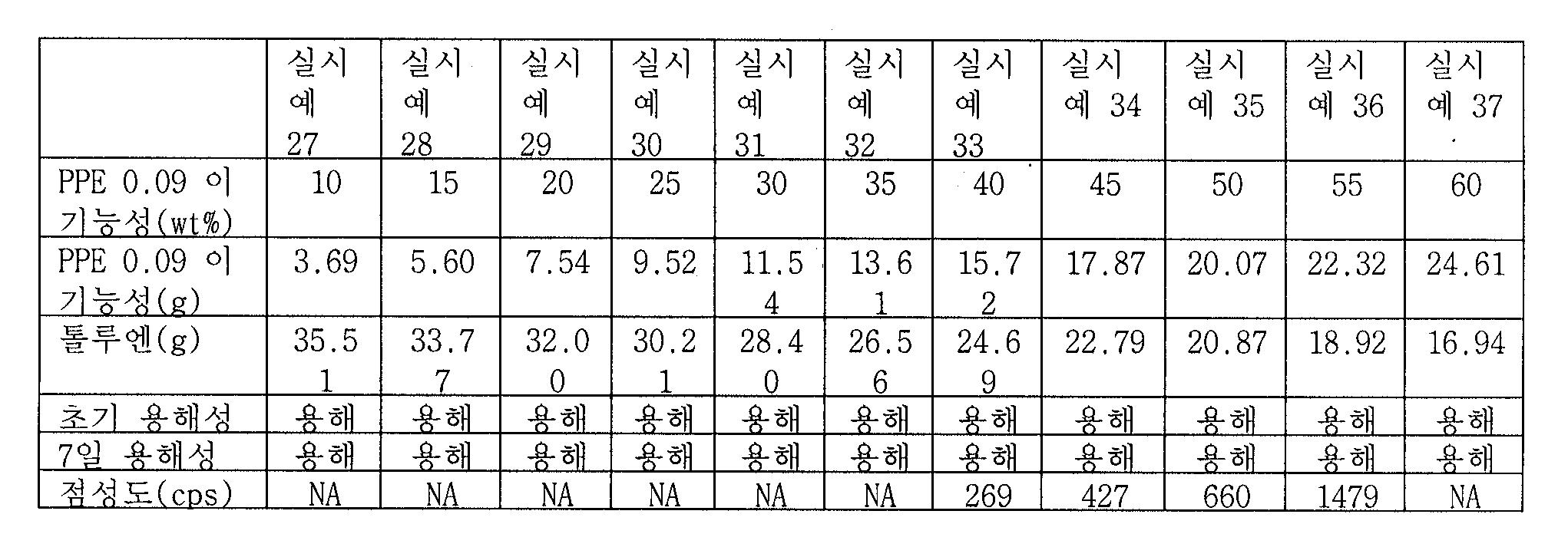 Figure 112009046791011-pct00021
